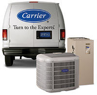 Air Conditioning Installation London